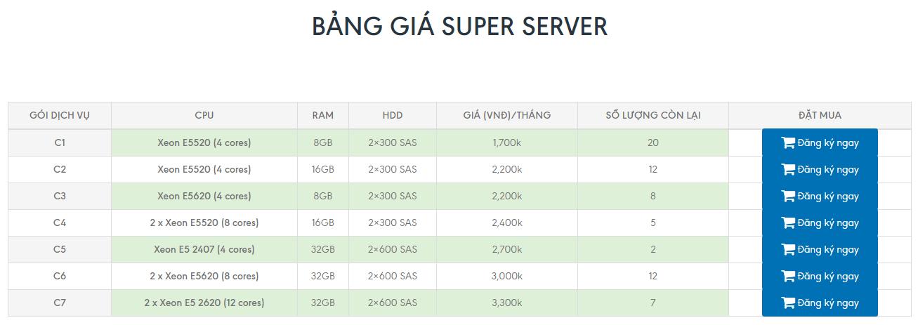 Siêu Super Server đã đến 123HOST