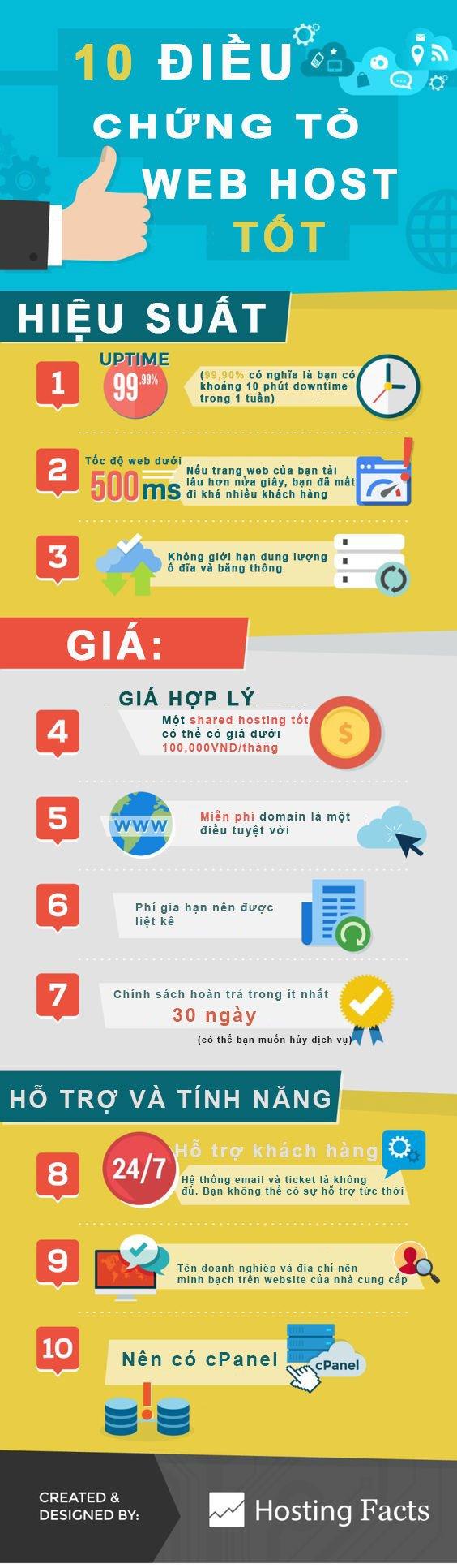10 Điều chứng tỏ Web Host tốt