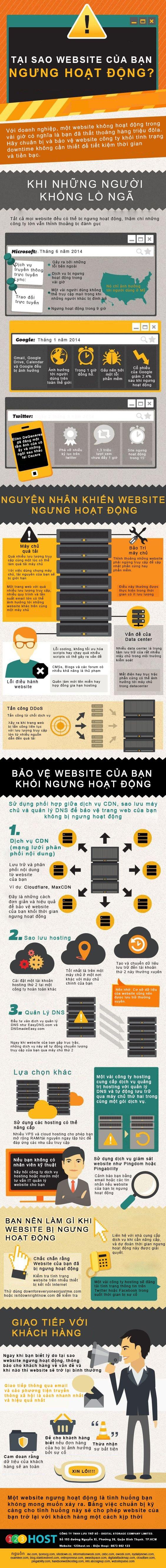 MKT0200200_TAI-SAO-WEBSITE-CUA-BAN-NGUNG-HOAT-DONG