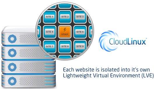 cloudlinux-security