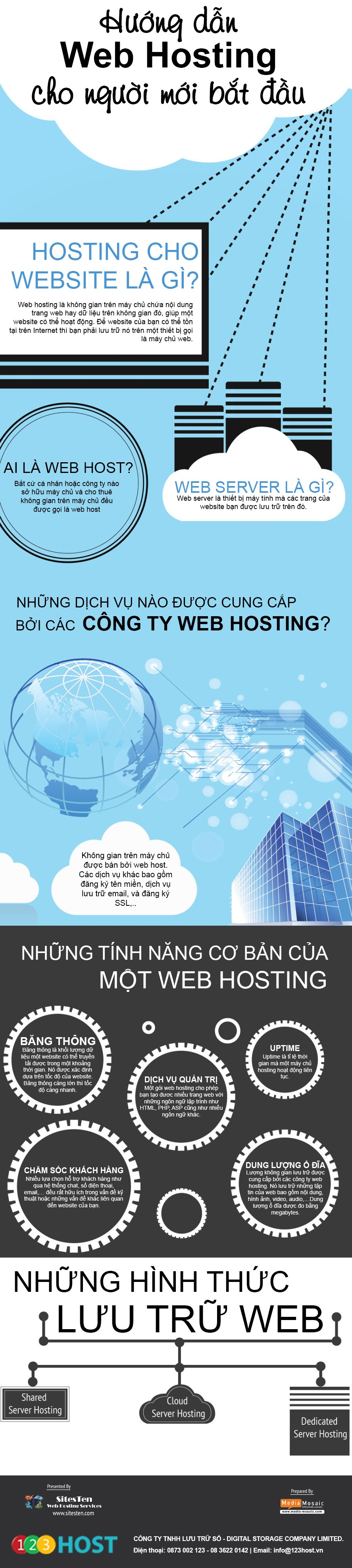 hosting for beginners_viet